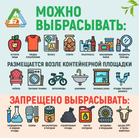 Что можно выбрасывать в контейнеры для твердых коммунальных отходов?
